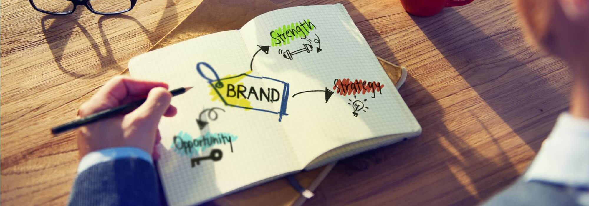 Branding and social media